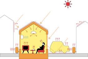 【個人の範囲で】夏の暑さ対策を考える【出来る事】YouTube動画>18本 ->画像>273枚